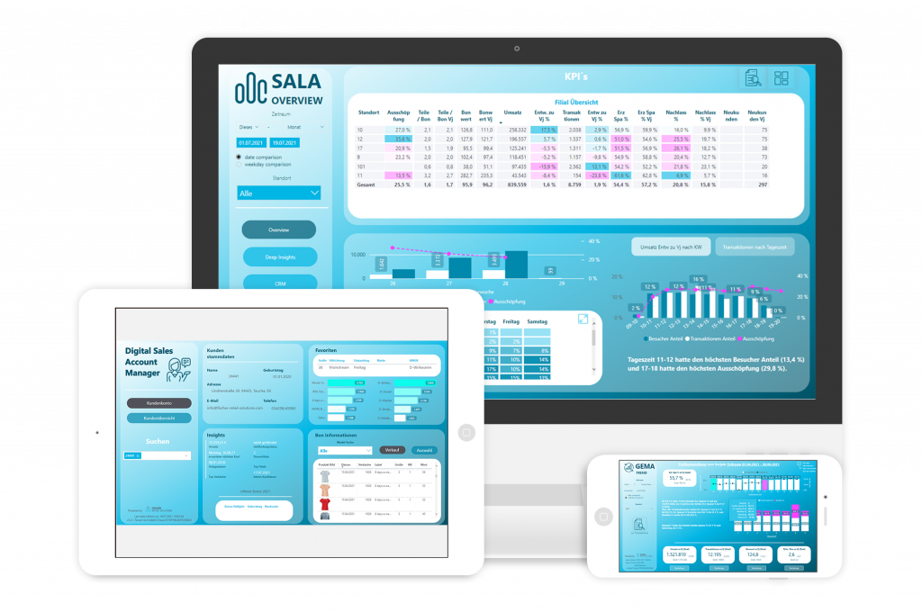 FRS Dashboard Family - KPI und Business Intelligence Dashboards (BI Dashboards)